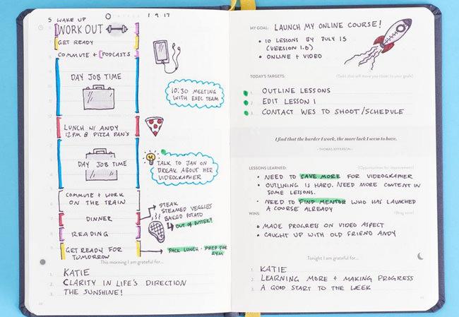 SELF Journal Goals
