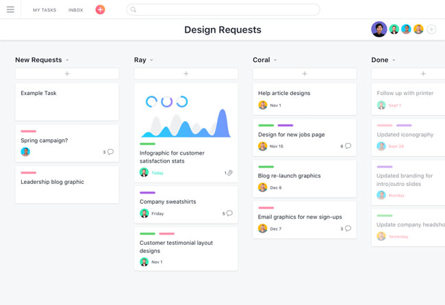 asana Collaboration